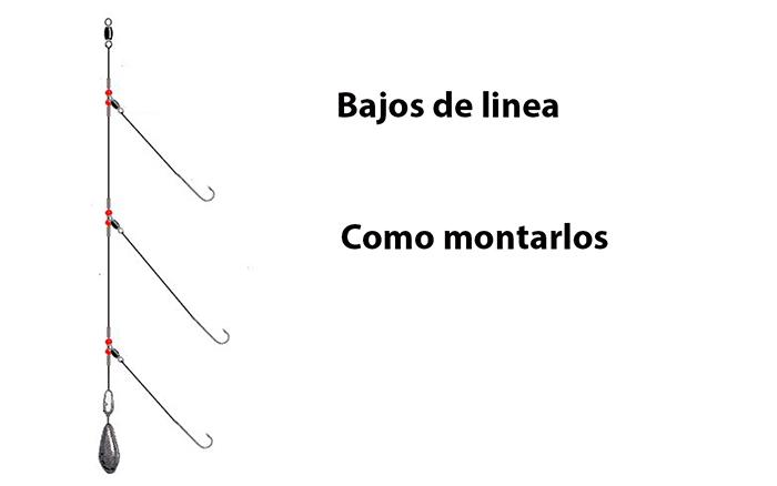 Bajo de linea
