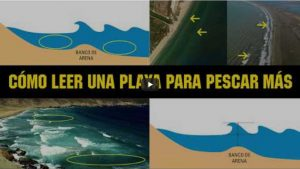 Como saber donde pescar en una playa